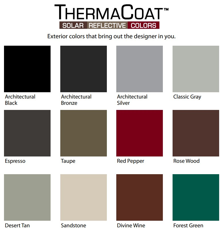Therma Coat